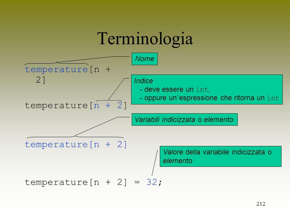 Terminologia temperature[n + 2] temperature[n + 2] temperature[n + 2]